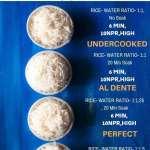 Basmati Rice in Instant Pot- Basmati Rice Cooked in instant pot in 4 ways