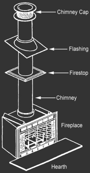Ye Olde Chimney Company,Chimney and Gutter Cleaning and