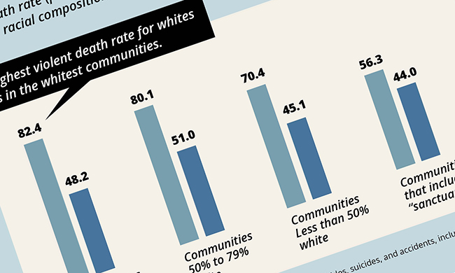 White-People-Safe-Diverse-Communities-Counties.jpg
