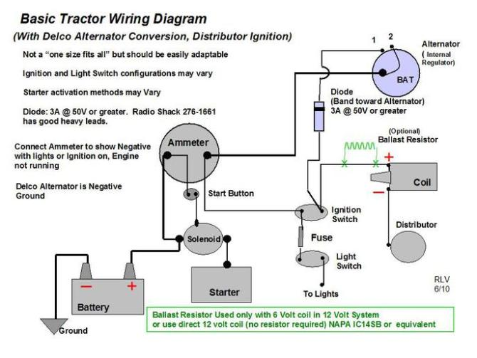 oliver 77 wiring diagram  yesterday's tractors