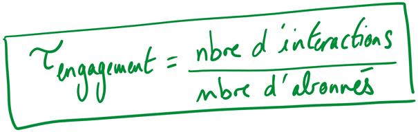 equation taux engagement webmarketing autoedition