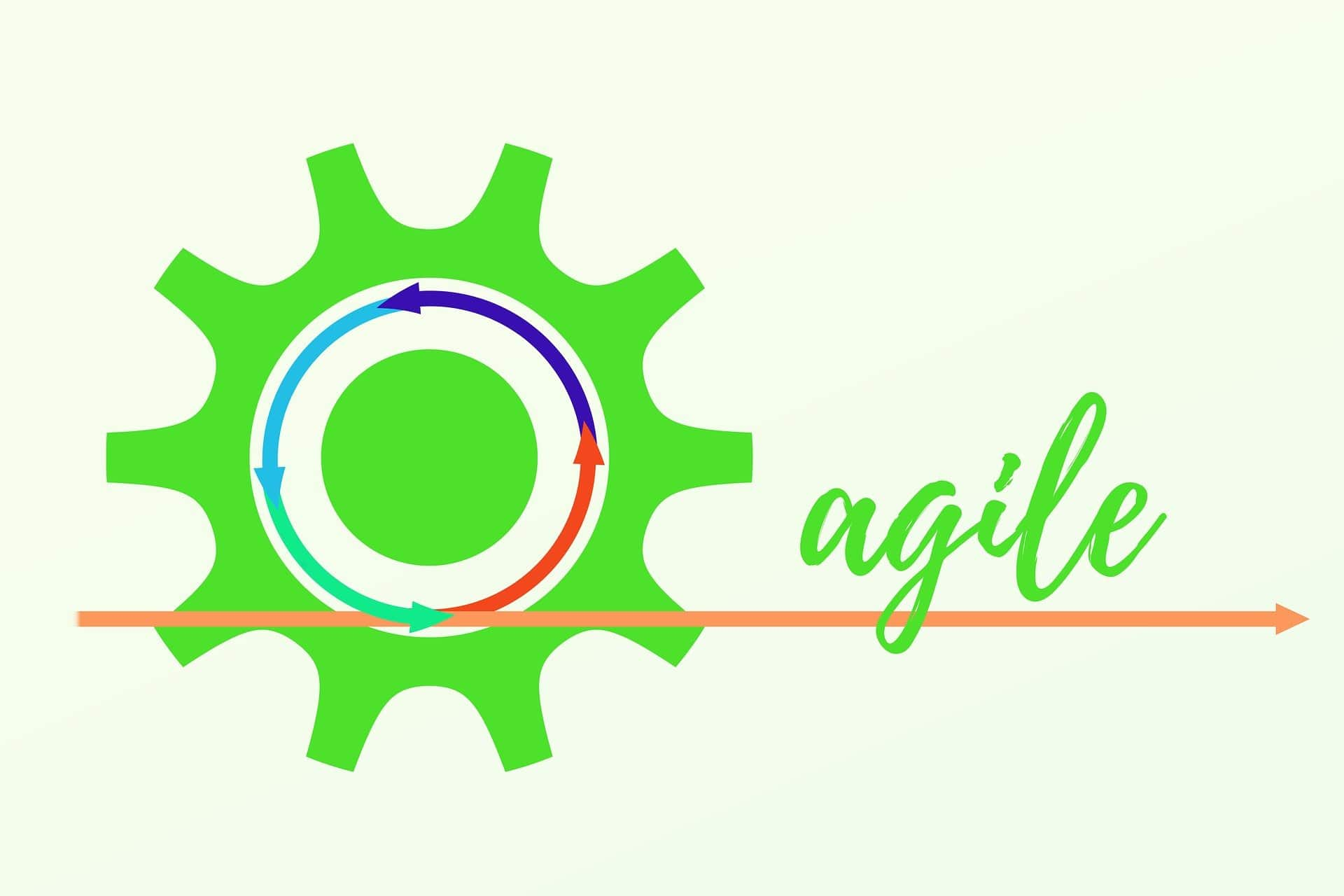 Agile process https://pixabay.com/illustrations/process-work-method-agile-kanban-4116431