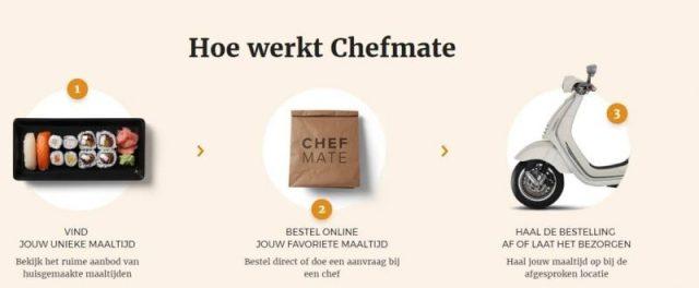 chefmate - hoe werkt het