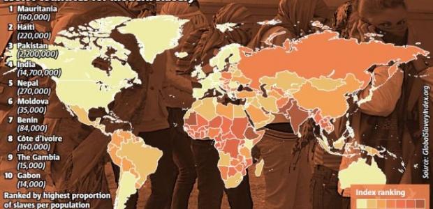 """Dünyada 30 milyon """"modern köle"""" var"""