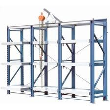 Industrial Storage Racks 2021