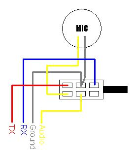 MicWiring?resize=270%2C311 midland microphone wiring diagram wiring diagram Galaxy CB Mic Wiring at crackthecode.co