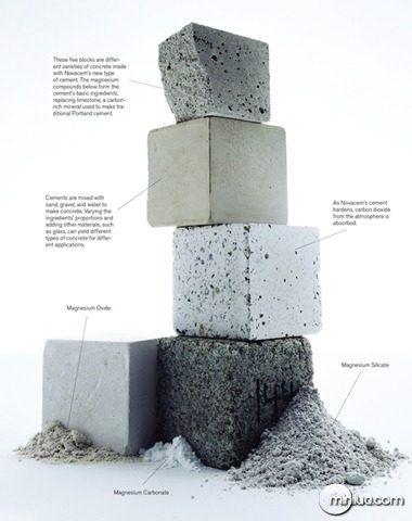 concreto verde