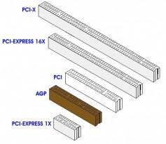 Soquetes de PCI