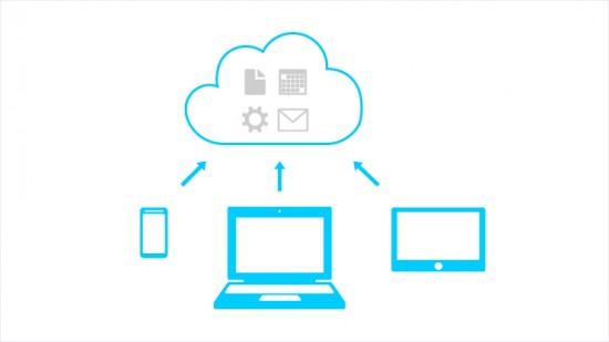 Dados em nuvem - Windows 8