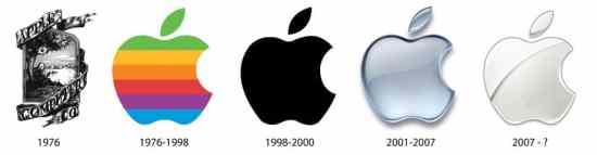 Apple - A marca mais valiosa no mundo