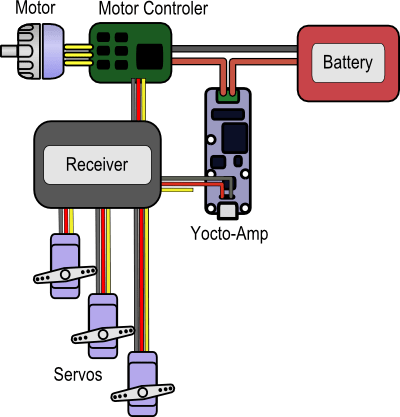plane_schematics_en_1?resize\\\\\\\\\\\\\\\=400%2C417 furniture wiring diagrams furniture download wirning diagrams furniture wiring diagram at bayanpartner.co