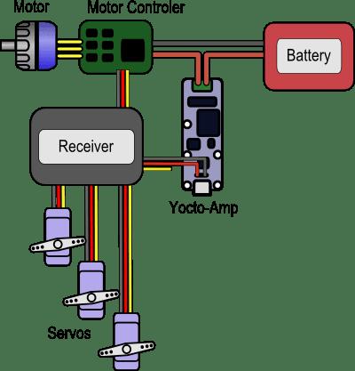 plane_schematics_en_1?resize\\\=400%2C417 servo rc helicopter wiring diagram gandul 45 77 79 119  at mifinder.co