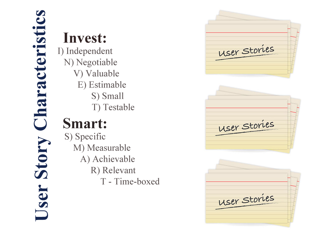Características de la historia de usuario en la metodología de scrum ágil