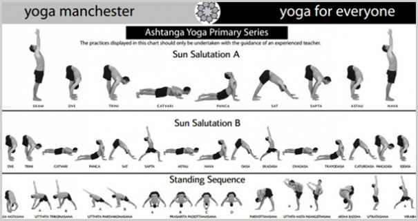 Ashtanga Intermediate Series Chart