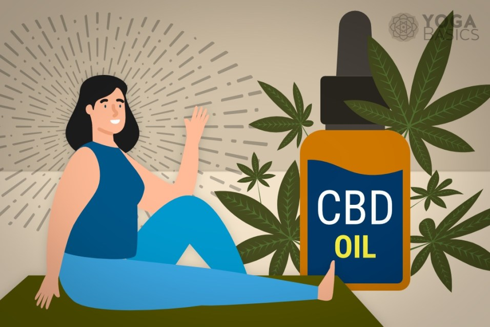 CBD for Yoga