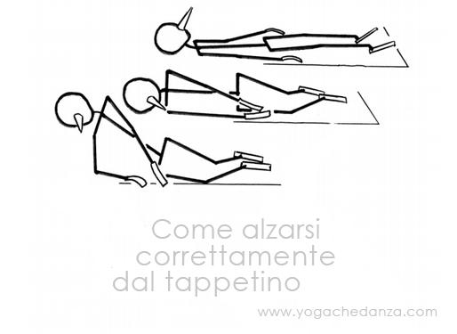 come alzarci dal tappetino di Yoga