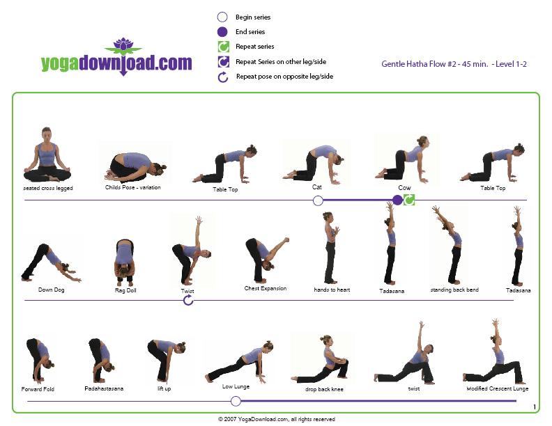 yoga poses names and pictures   Wajiyoga co