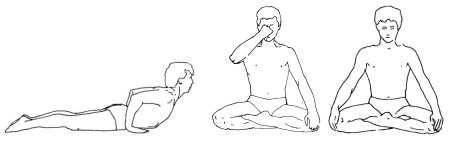 Yoga is a process that evolves