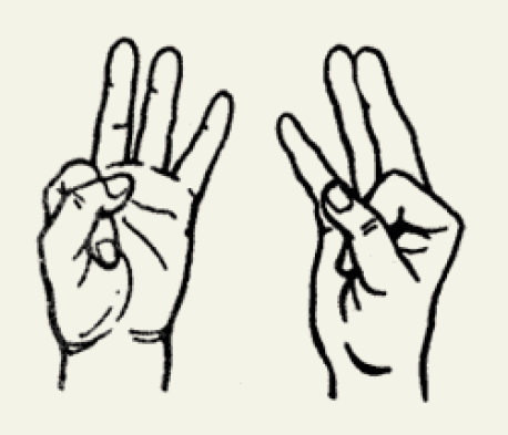 Vayu Mudra, the mudra of Air Element