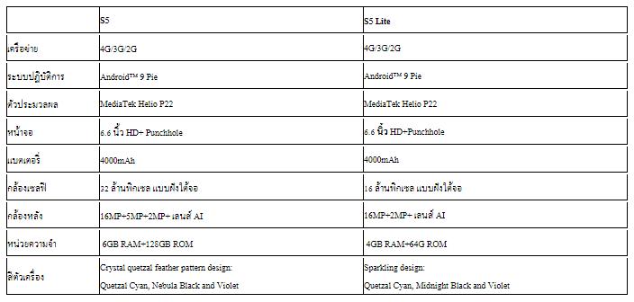 Infinix S5, Infinix S5 Lite