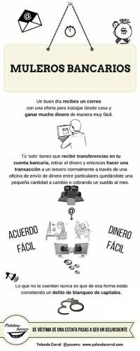 Infografía sobre los muleros bancarios, de víctimas a delincuentes