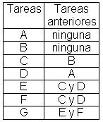 tabla_02