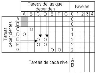 tabla_05