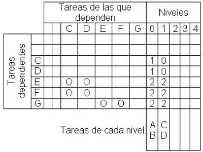 tabla_06