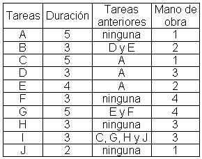 tabla_10