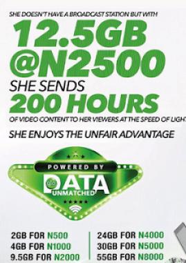 Glo unfair advantage data