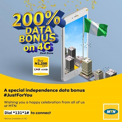 200% MTN Independence Data Bonus