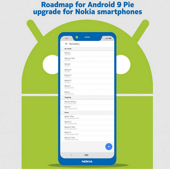 Roadmap For Android 9 Pie Upgrade on Nokia 5.1, 6, 3.1 plus and more