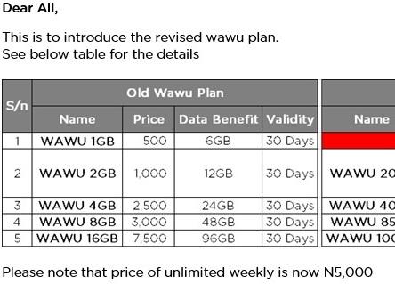 See The New NTEL WAWU Data Plan Bundles – Old Wawu Plans Discontinued 3