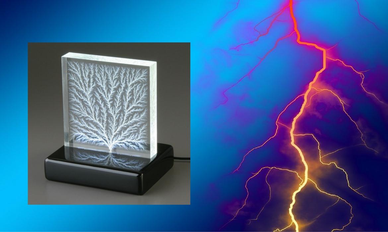 כליאת ברק בקופסא - צורות ליכטנברג