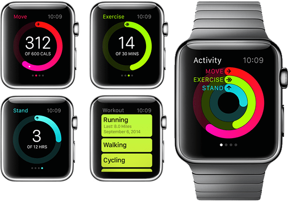 HealthAppleWatch