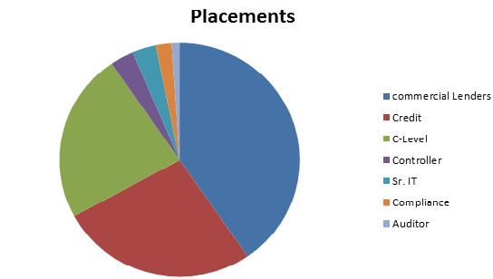 Placements for website picture