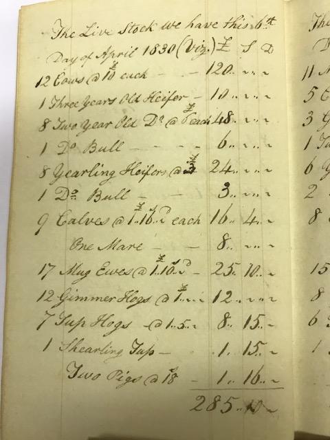List of stock kept at Yorescott from James Willis' account books