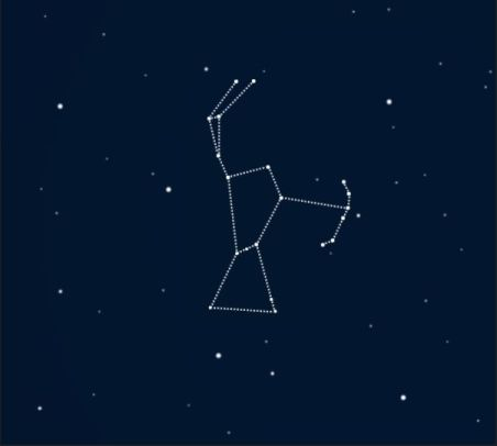This is a graphic showing the constellation Orion