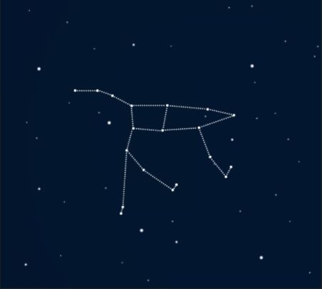 This is a graphic showing the constellation Ursa Major