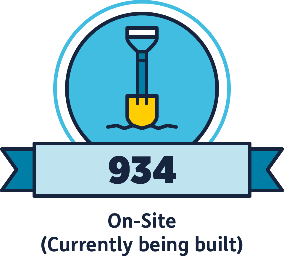 2019-04 – Completed on 1110 to date