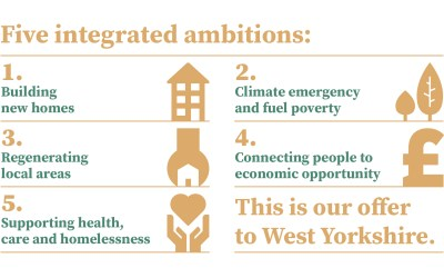 New housing association partnership sets five devolution ambitions for West Yorkshire