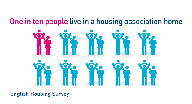 One-in-ten-people-live-in-a-housing-association-home