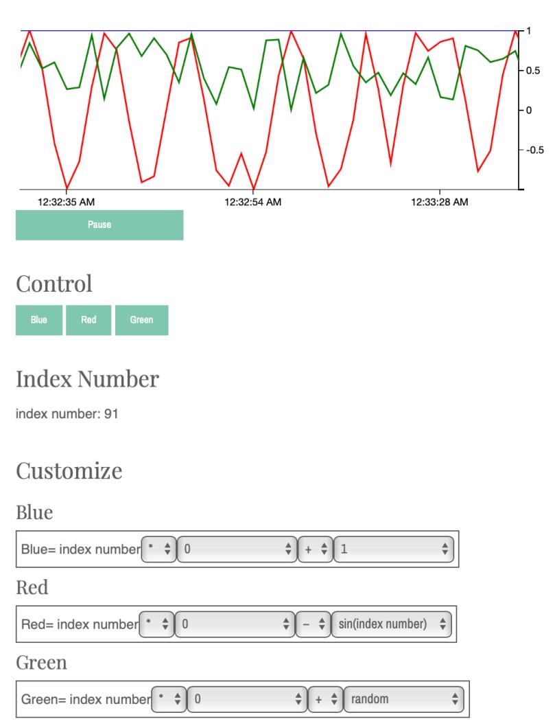 Epochでリアルタイムグラフを描く