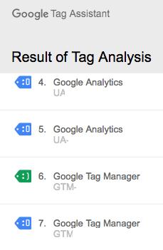 Wordpress サイトで Google Tag Manager のタグが Google Analytics で計測できなかった不思議