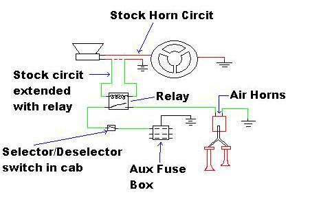 1994 sportster 883 wiring diagram wiring diagram wiring diagram 2001 harley davidson sportster the