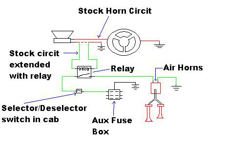 air ride wiring diagram car air horn wiring diagram wiring diagrams air horn relay image about wiring diagram schematic