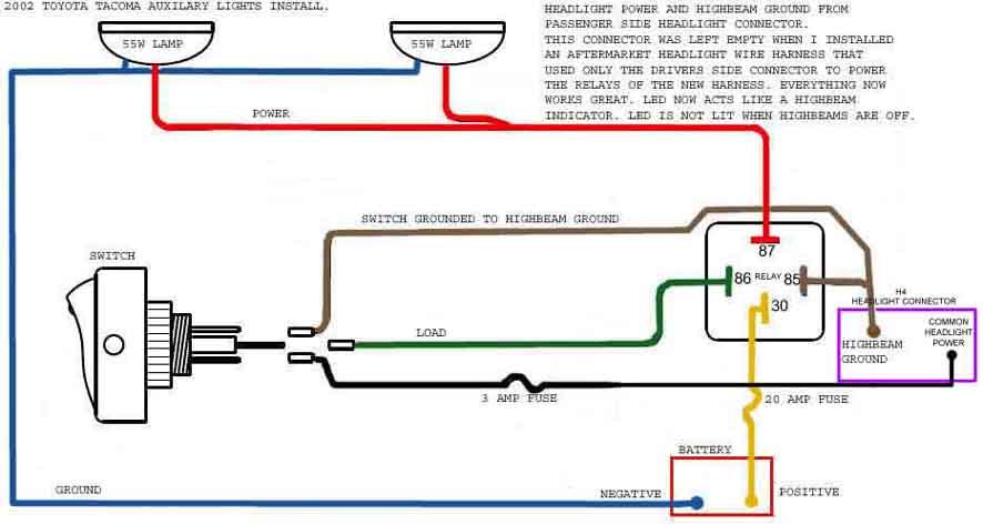 Spotlight Wiring Diagram Pajero | Wiring Diagram on light relay wire diagram, auto relay diagram, motorcycle spotlight relay switch diagram, spotlight lighting, battery diagram,