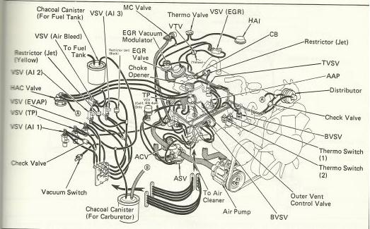 1982 toyota 22r carb wiring diagram  description wiring