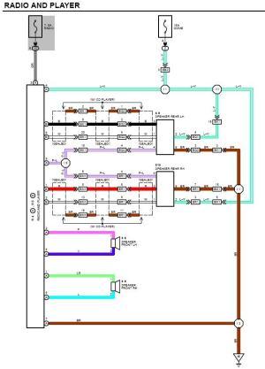 Hino Stereo Wiring Diagram  Somurich