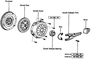 throwout bearing spring clip orientation (need pics) help please  YotaTech Forums